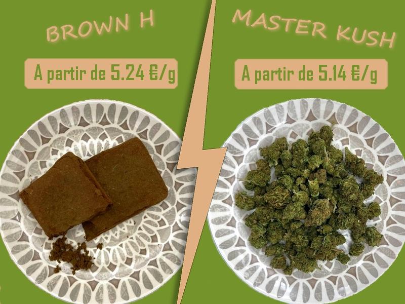 brown h et master kush